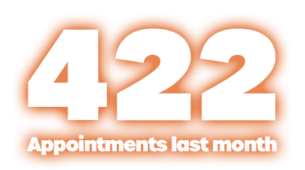 422 Appointments last month